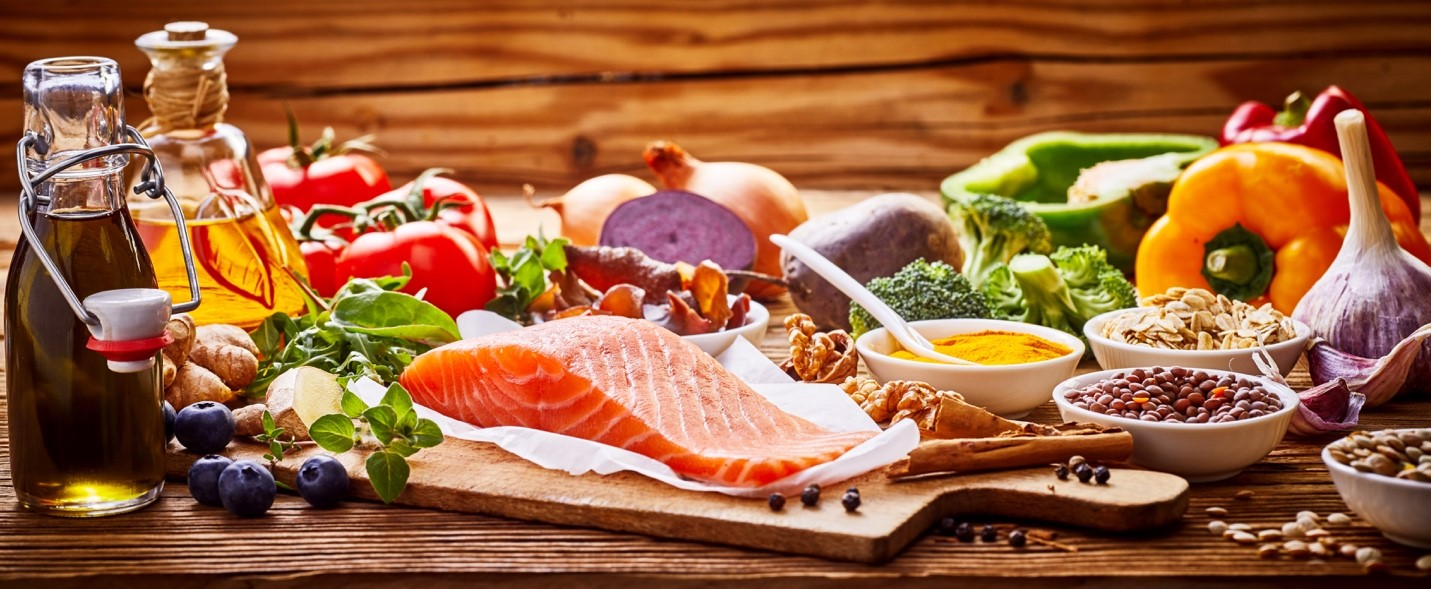 What is the Mediterranean and diet?